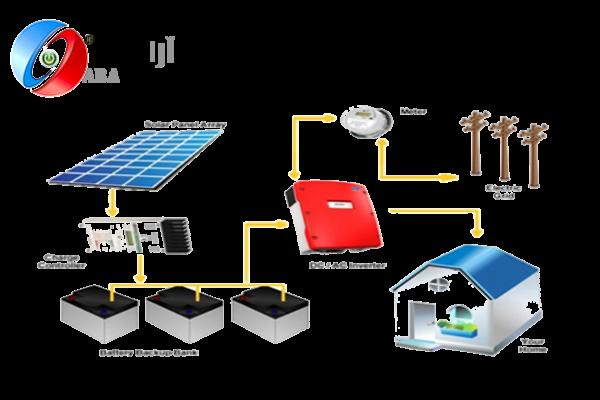 نیروگاه خورشیدی off-grid-آرانیرو